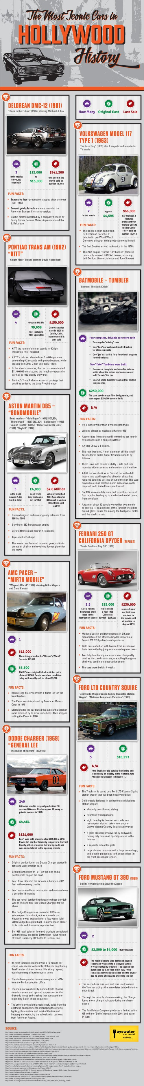 the-most-iconic-cars-in-hollywood-history_529f6518c6ec1